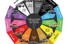 Màu xe ô tô biểu tượng cho nét tính cách nào trong con người bạn?