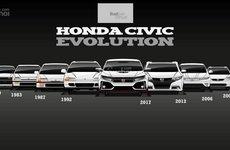Cùng nhìn lại 10 thế hệ huy hoàng của Honda Civic