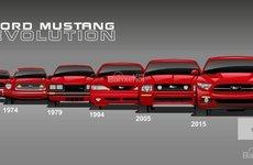 Nhìn lại 6 thế hệ của biểu tượng xe Mỹ Ford Mustang