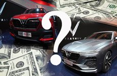 Những yếu tố nào sẽ ảnh hưởng đến giá xe VinFast?