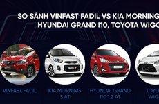 So sánh thông số VinFast Fadil, Morning, Grand i10 và Wigo