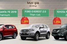 So sánh thông số kĩ thuật của Hyundai Santa Fe 2019, Toyota Fortuner và Ford Everest mới