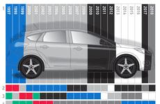 Top 5 màu sơn xe ô tô được người Anh ưa chuộng nhất 20 năm