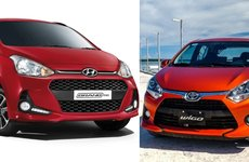 Mua ô tô mới giá dưới 500 triệu: Chọn Hyundai Grand i10 hay Toyota Wigo?