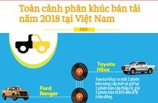 Toàn cảnh phân khúc bán tải năm 2018 tại Việt Nam: 'Thay da đổi thịt'