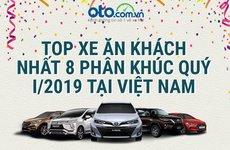 Top xe hơi ăn khách nhất 8 phân khúc tại Việt Nam quý I/2019