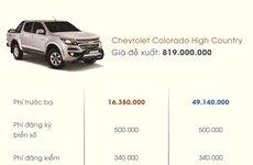 Giá lăn bánh xe bán tải trước và sau khi phí trước bạ thay đổi