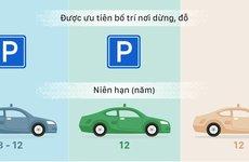 Quản lý ô tô chạy Grab và taxi điện tử như thế nào?