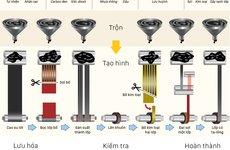 Lốp ô tô được cấu tạo từ hơn 200 loại vật liệu?