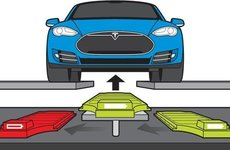 Tesla đưa dịch vụ thay pin nhanh vào hoạt động