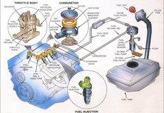Công nghệ ô tô mới cho các động cơ xăng