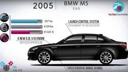 Nhìn lại lịch sử phát triển của BMW M5 từ đời đầu đến nay chỉ trong 4 phút