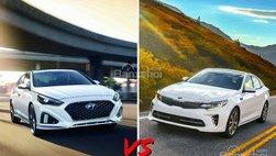 Bản Mỹ: Kia Optima đối đầu Hyundai Sonata 2019
