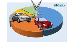 VinFast và cuộc chơi lớn với thị trường ô tô Việt Nam