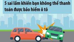 Vì sao bạn khó thanh toán bảo hiểm ô tô khi gặp tai nạn?