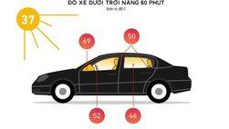 Để quên trẻ em trong ô tô trong thời tiết nắng nóng nguy hiểm chết người