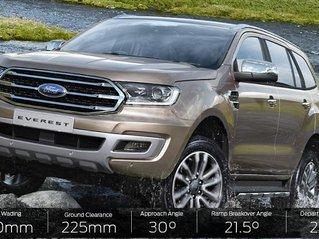 Ford Everest Titanium 2.0L AT 4x2 2020, mới 100%