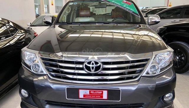 Bán Toyota Chính hãng- Fortuner xăng- Cam kết chất lượng