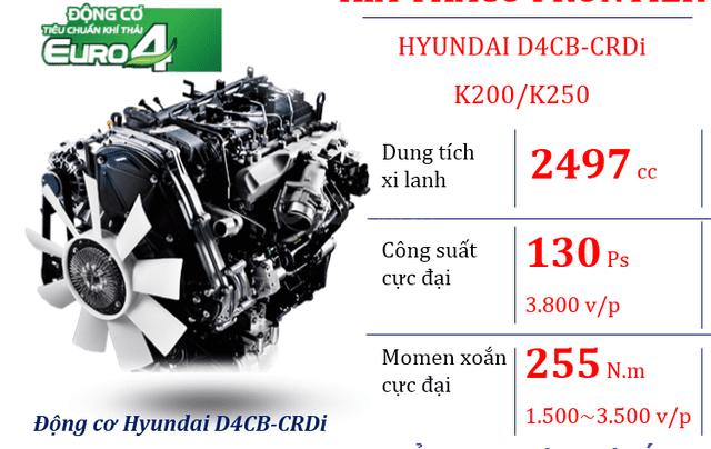 Bán Kia K250 đời 2019 tải trọng 2.49 tấn, giá tốt tại Bình Dương, hỗ trợ trả góp - LH: 0938.906.9153