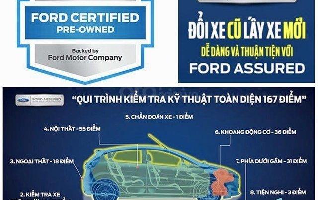 TT xe đã qua sử dụng & xe nhập các loại - Western Ford 2