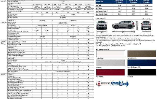 Hyundai Santa Fe 2020 máy dầu bản đặc biệt, siêu phẩm mùa hè, giảm ngay 50% thuế trước bạ khi mua xe11