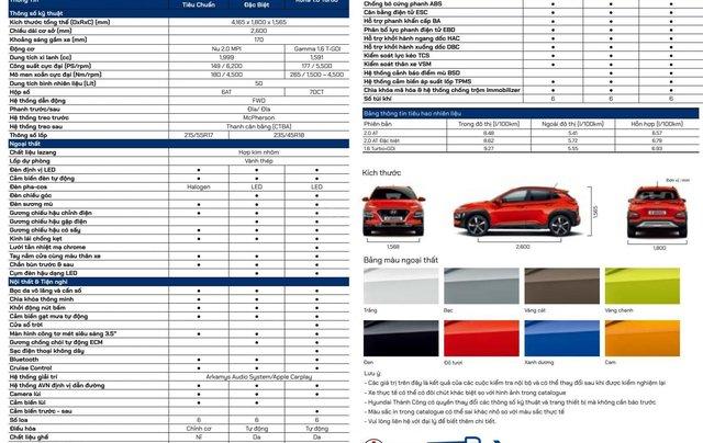 Hyundai Kona 2020 bản tiêu chuẩn (Đủ màu: Đỏ/đen/trắng/vàng cát/xanh dương), giá giảm sâu, bất chấp ngâu10