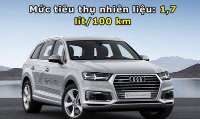 Điểm danh 10 mẫu xe ô tô có mức tiêu hao nhiên liệu tiết kiệm nhất thế giới 1