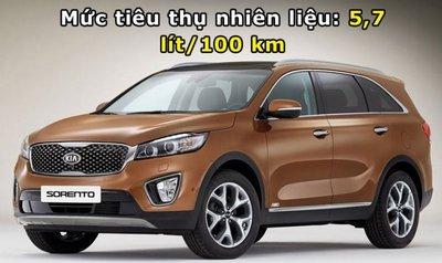 Điểm danh 10 mẫu xe ô tô có mức tiêu hao nhiên liệu tiết kiệm nhất thế giới 10