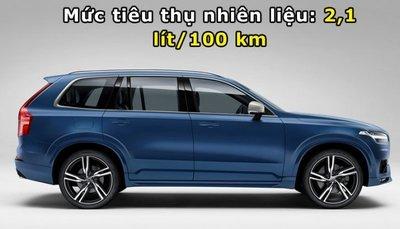 Điểm danh 10 mẫu xe ô tô có mức tiêu hao nhiên liệu tiết kiệm nhất thế giới 3