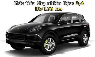 Điểm danh 10 mẫu xe ô tô có mức tiêu hao nhiên liệu tiết kiệm nhất thế giới 5