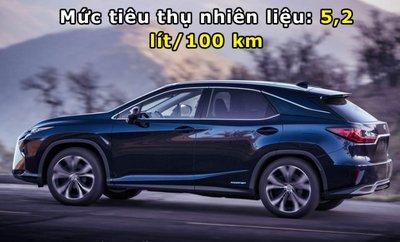 Điểm danh 10 mẫu xe ô tô có mức tiêu hao nhiên liệu tiết kiệm nhất thế giới 8