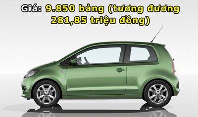 Danh sách 10 mẫu ô tô sở hữu hộp số tự động có giá rẻ nhất thế giới 2