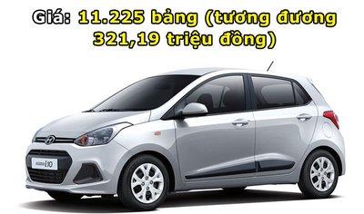 Danh sách 10 mẫu ô tô sở hữu hộp số tự động có giá rẻ nhất thế giới 6