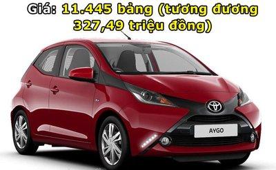 Danh sách 10 mẫu ô tô sở hữu hộp số tự động có giá rẻ nhất thế giới 7