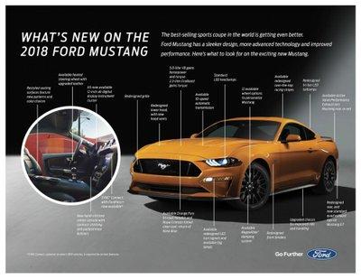 Ford Mustang 2018 chính thức trình làng, thêm nhiều nâng cấp đáng tiền.