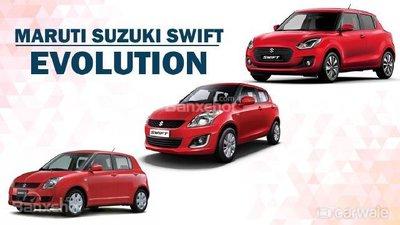 Ngược dòng lịch sử ''''''''soi'''''''' 3 thế hệ của Suzuki Swift.