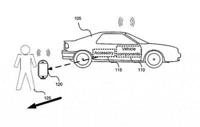 Những phát minh nổi tiếng trong ngành xe hơi của Apple 5