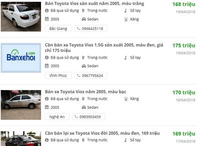 """Toyota Vios 2005 giá dưới 200 triệu có đáng """"đồng tiền bát gạo""""? a10"""