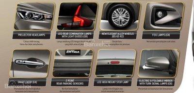 Ảnh chi tiết MPV giá rẻ Suzuki Ertiga 2018 thế hệ mới tại Indonesia - a18