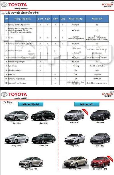 Rò rỉ thông tin đầu tiên của Toyota Vios thế hệ mới nhất sắp mở bán tại Việt Nam