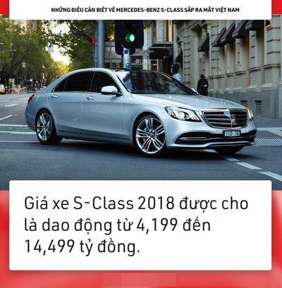 9 điều về Mercedes-Benz S-Class chuẩn bị ''''''''lên sóng'''''''' tại Việt Nam 5