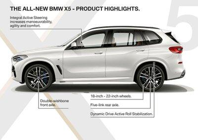 Kích thước của BMW X5 2019 mới lớn hơn so với người tiền nhiệm z