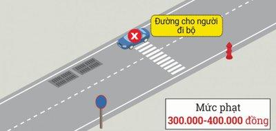 Cách dừng, đỗ xe ô tô đúng quy định để không bị phạt 12.