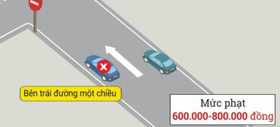 Cách dừng, đỗ xe ô tô đúng quy định để không bị phạt 18.