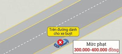 Cách dừng, đỗ xe ô tô đúng quy định để không bị phạt 11.