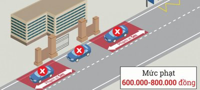 Cách dừng, đỗ xe ô tô đúng quy định để không bị phạt 16.