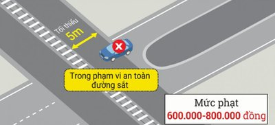 Cách dừng, đỗ xe ô tô đúng quy định để không bị phạt 21.