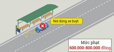 Cách dừng, đỗ xe ô tô đúng quy định để không bị phạt 15.