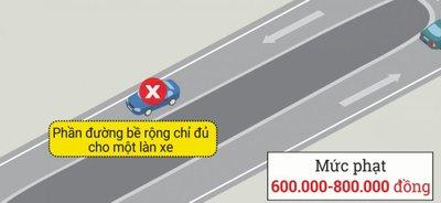 Cách dừng, đỗ xe ô tô đúng quy định để không bị phạt 20.