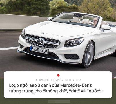 Khám phá 10 điều thú vị về thương hiệu Mercedes-Benz 1.